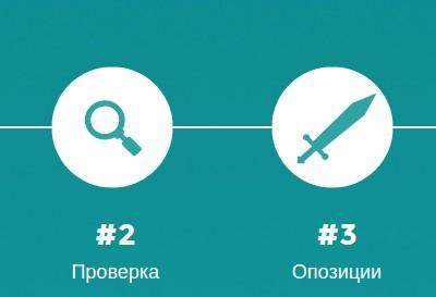 Процедура по регистрация на марка